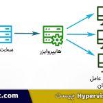 hypervisor چیست