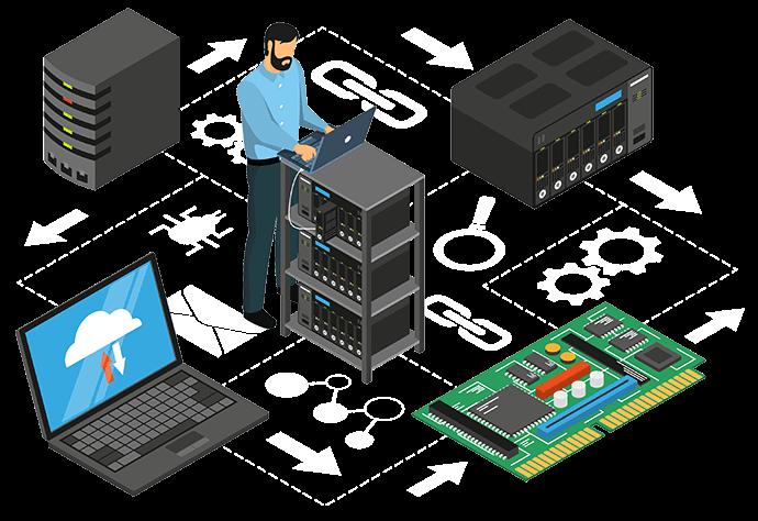خدمات اکتیو شبکه آوش نت