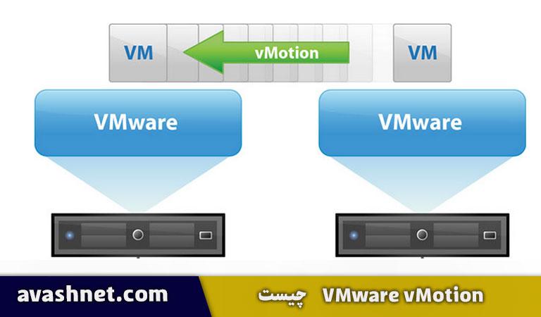 VMware vMotion چیست