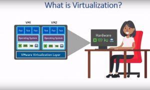 مجازی سازی چیست