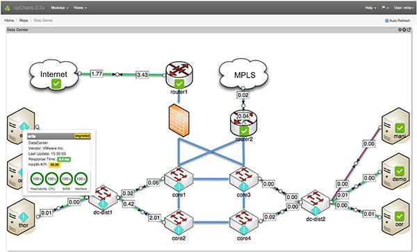 نقشه شبکه