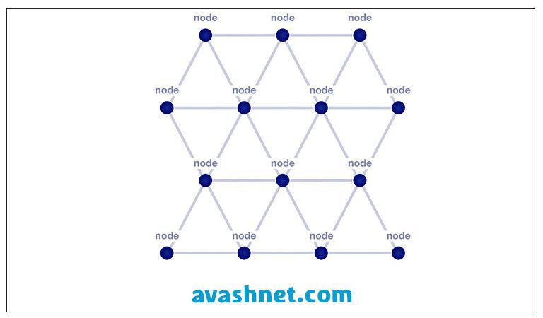 نود شبکه