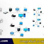 نود یا گره در شبکه چیست