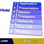لایه های شبکه چیست