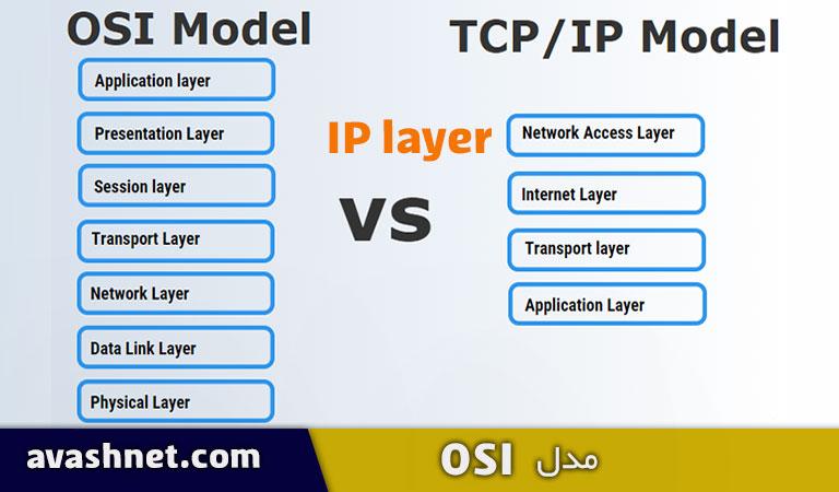 مقایسه لایه های شبکه