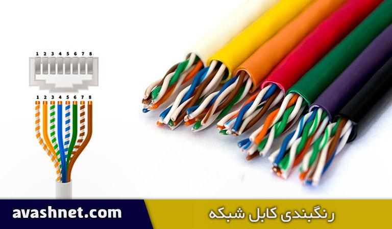 رنگبندی کابل شبکه