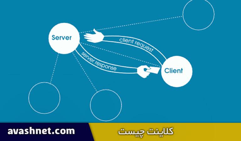 مدل کلاینتی سرور