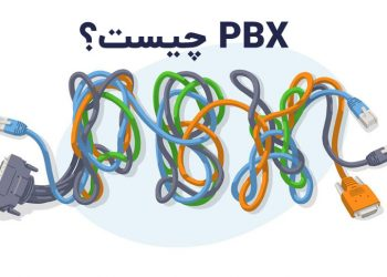 pbx-business-phone-system-